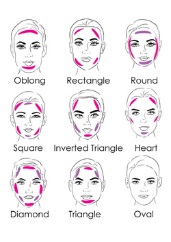 contouring for different face shapes. what face shape do you have have? these pink and purple lines will show exactly where to contour. now there are no lines, the oval face, contouring for different shapes